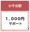小千谷駅発10:10 小千谷駅着16:00