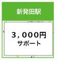 新発田駅発7:50 新発田駅着18:20